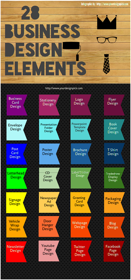 28 Business Design Elements- Infographic