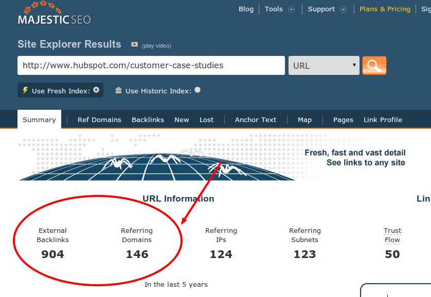 HubSpot Casestudy Screenshot