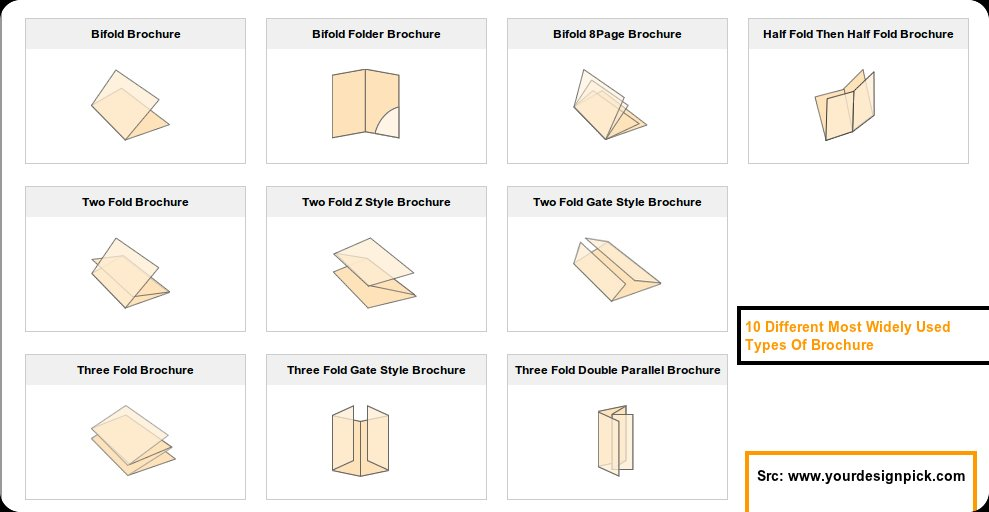 Types Of Printed Brochure Designs