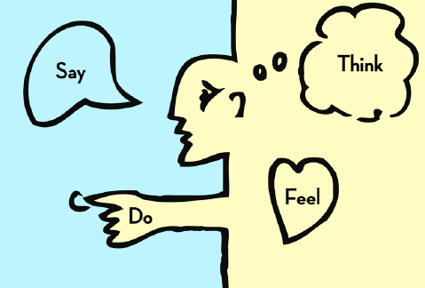 Empathic content for SEO