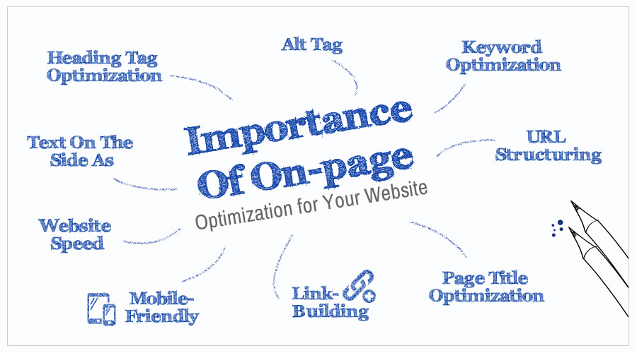 Importance of On-Page Optimization For Your Website