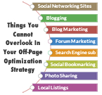 Things You Cannot Overlook In Your Off-Page Optimization Strategy