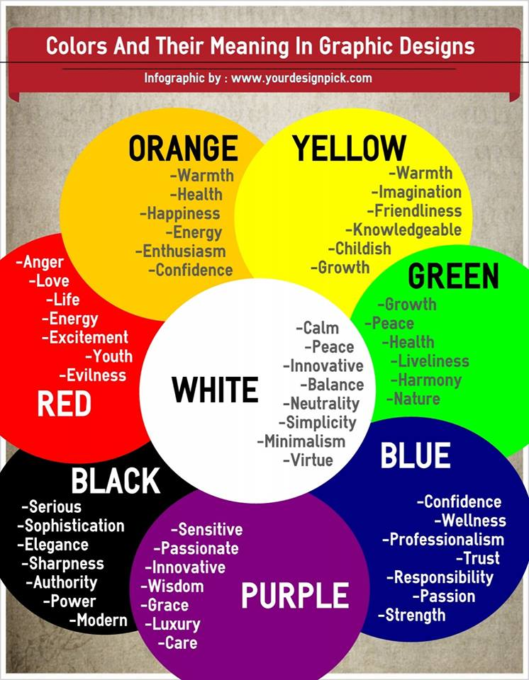 meaning of colors- infographic