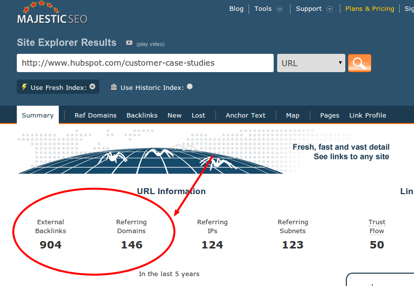 HubSpot Casestudy Screenshot