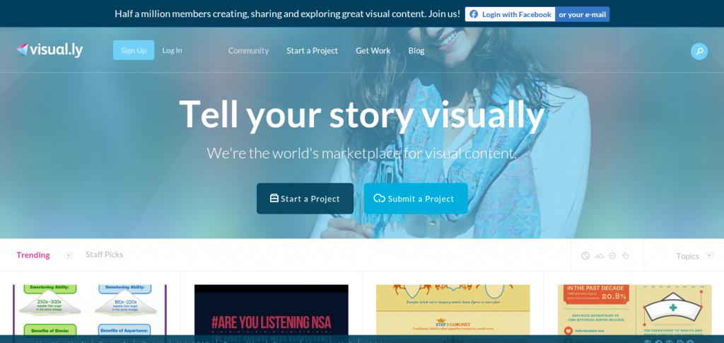 Visually.com sceenshot