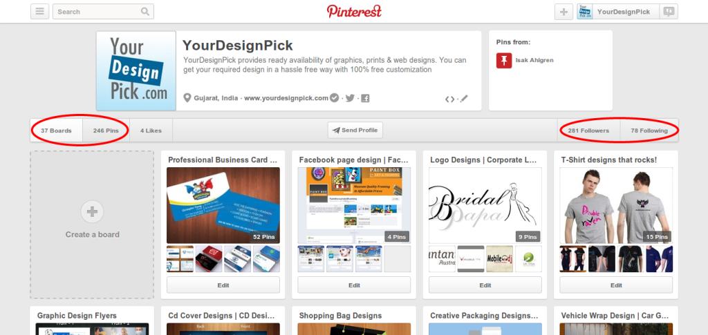 Social Media Marketing Over Pinterest