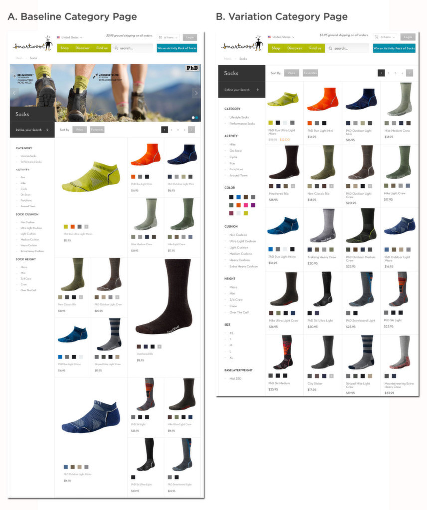 AB testing Variants Of Smartwool category page