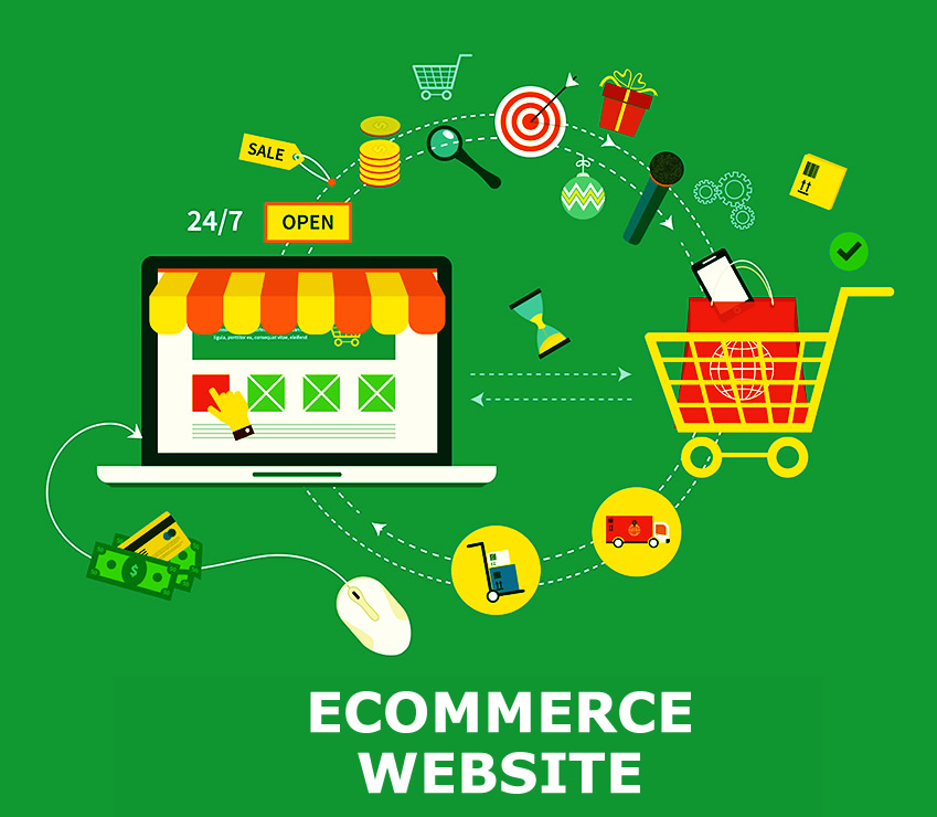 The most comprehensive checklist before going for an Ecommerce website