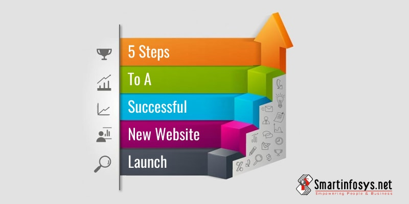 5 Steps to a Successful New Website Launch